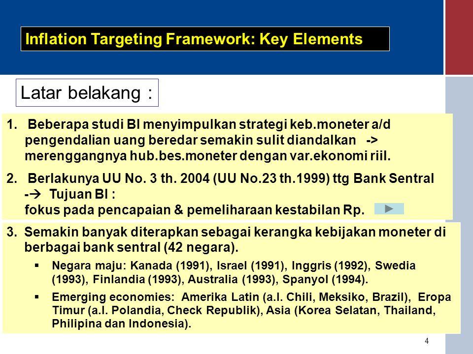 25  BI menggunakan model dalam forecast inflasi dan makro ekonomi:  MODBI ; Large – scale structural macroekonomic model  SOFIE : Medium scale structural macroeconomic model (ECM)  GEMBI : Dinamic General Equilibrium macro economic model (4) SSM : Small-scale structural macroeconomic model (5)BEER : Behavioral Equilibrium exchange rate model (6)Indicator models : reduced forms, VAR for specific issues Penerapan ITF di Indonesia