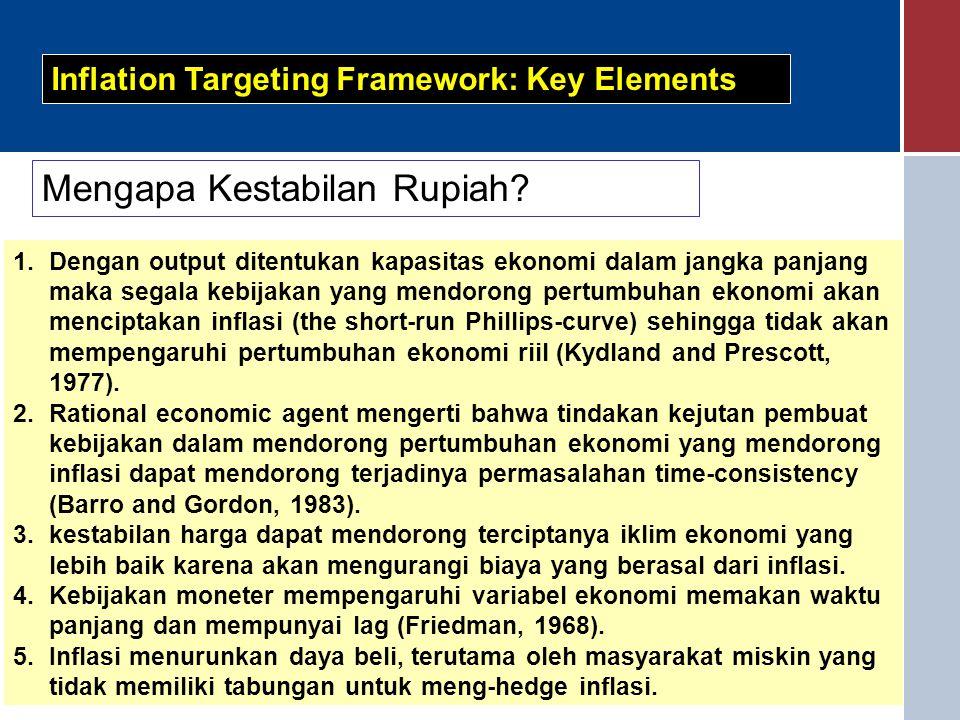 5 Inflation Targeting Framework: Key Elements Mengapa Kestabilan Rupiah?  Dengan output ditentukan kapasitas ekonomi dalam jangka panjang maka segal