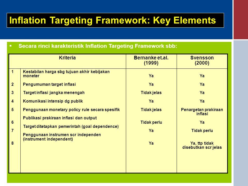 7  Secara rinci karakteristik Inflation Targeting Framework sbb: Inflation Targeting Framework: Key Elements KriteriaBernanke et.al.