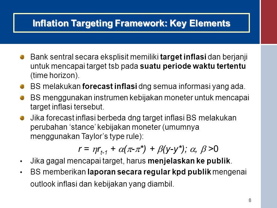 9 1.Kebijakan moneter lebih terfokus, 2.Komunikasi, transparansi, dan akuntabilitas diperkuat, 3.Membantu dalam menurunkan/mengarahkan ekspektasi inflasi dan lebih baik dalam mengatasi kejutan inflasi, 4.Membantu dalam menurunkan volatilitas output dalam jangka menengah, 5.Teruji dalam menghadapi kejutan ekonomi yang kurang menguntungkan, 6.Relatif fleksibel dalam mengakomodasi kejutan inflasi temporer yang tidak mengganggu pencapaian sasaran inflasi jangka menengah, dan 7.Sejalan dengan independensi bank sentral dalam melaksanakan kebijakan moneter.