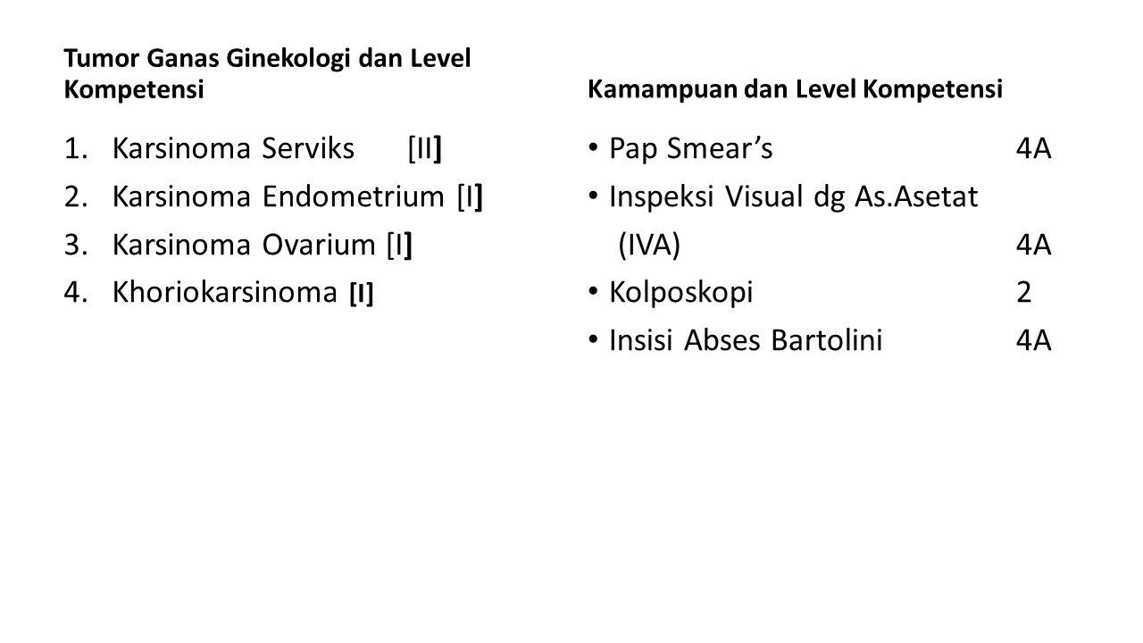 Tumor Ganas Ginekologi dan Level Kompetensi 1.Karsinoma Serviks [II] 2.Karsinoma Endometrium [I] 3.Karsinoma Ovarium [I] 4.Khoriokarsinoma [I] Kamampuan dan Level Kompetensi Pap Smear's 4A Inspeksi Visual dg As.Asetat (IVA) 4A Kolposkopi 2 Insisi Abses Bartolini 4A