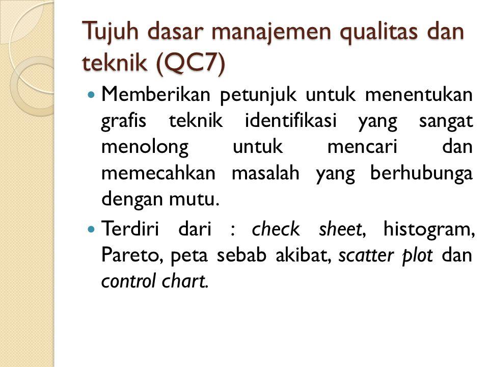Tujuh dasar manajemen qualitas dan teknik (QC7) Memberikan petunjuk untuk menentukan grafis teknik identifikasi yang sangat menolong untuk mencari dan memecahkan masalah yang berhubunga dengan mutu.
