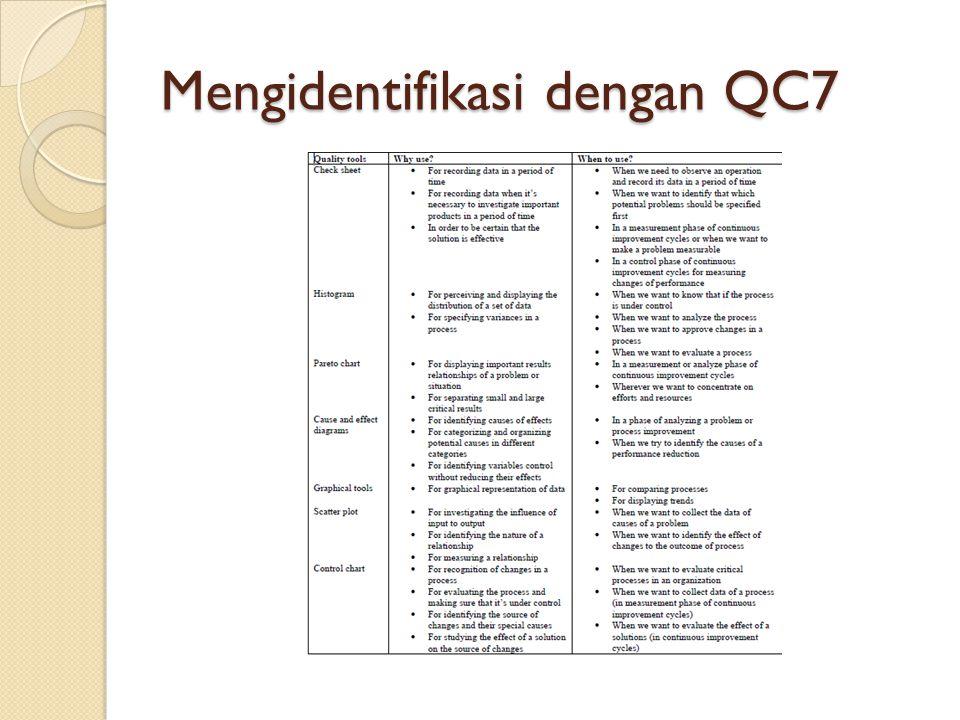 Mengidentifikasi dengan QC7