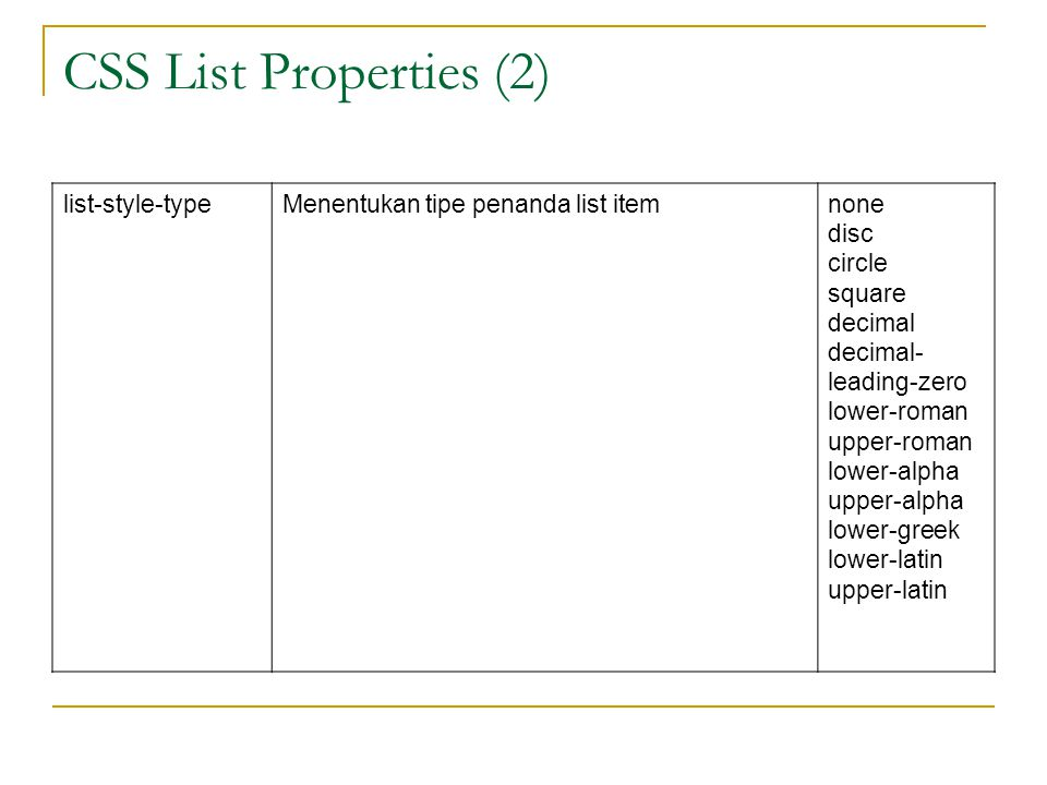 CSS List Properties (2) list-style-typeMenentukan tipe penanda list itemnone disc circle square decimal decimal- leading-zero lower-roman upper-roman lower-alpha upper-alpha lower-greek lower-latin upper-latin
