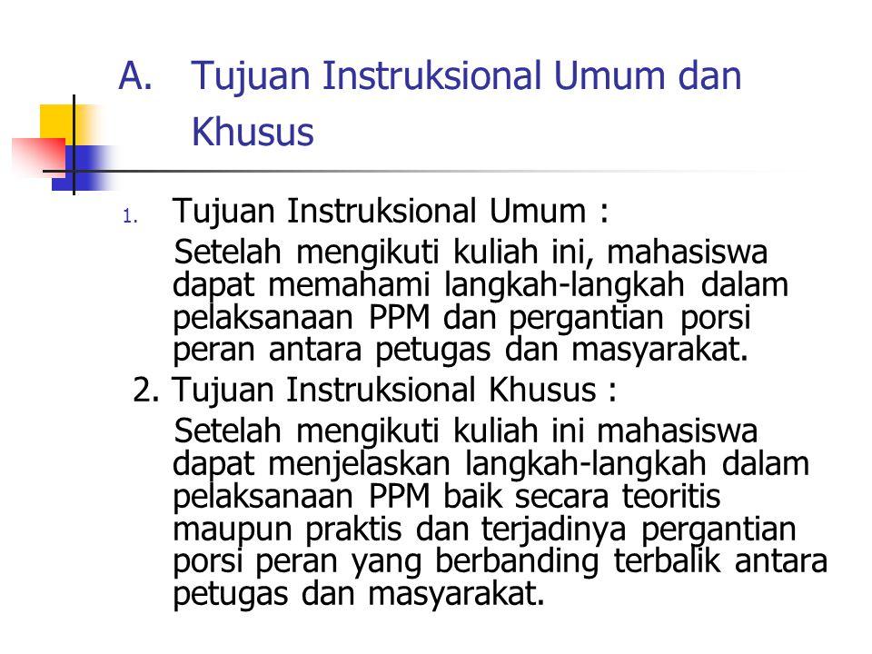 B.Langkah-Langkah Pelaksanaan PPM (TEORITIS) Langkah Porsi Peran Petugas Masyarakat I.