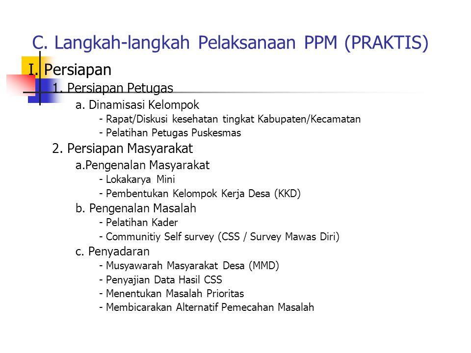 C. Langkah-langkah Pelaksanaan PPM (PRAKTIS) I. Persiapan 1. Persiapan Petugas a. Dinamisasi Kelompok - Rapat/Diskusi kesehatan tingkat Kabupaten/Keca