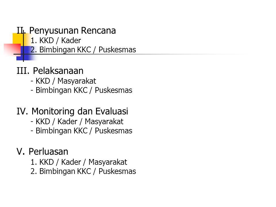 II. Penyusunan Rencana 1. KKD / Kader 2. Bimbingan KKC / Puskesmas III. Pelaksanaan - KKD / Masyarakat - Bimbingan KKC / Puskesmas IV. Monitoring dan