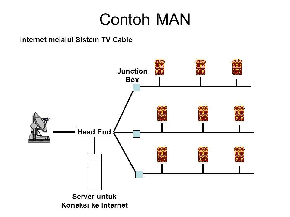 Contoh MAN Head End Server untuk Koneksi ke Internet Junction Box Internet melalui Sistem TV Cable