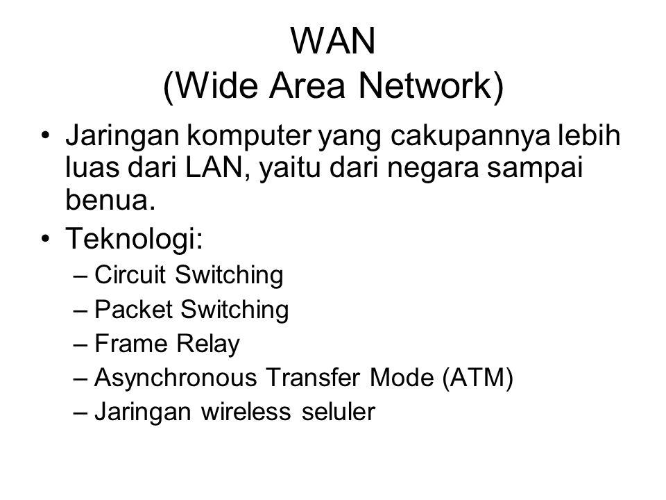 WAN (Wide Area Network) Jaringan komputer yang cakupannya lebih luas dari LAN, yaitu dari negara sampai benua. Teknologi: –Circuit Switching –Packet S