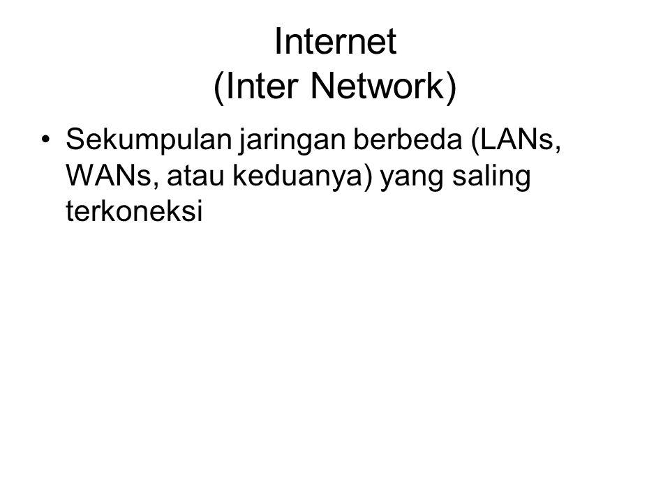 Internet (Inter Network) Sekumpulan jaringan berbeda (LANs, WANs, atau keduanya) yang saling terkoneksi