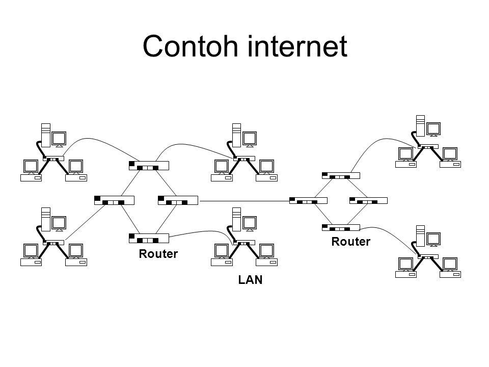 Contoh internet LAN Router