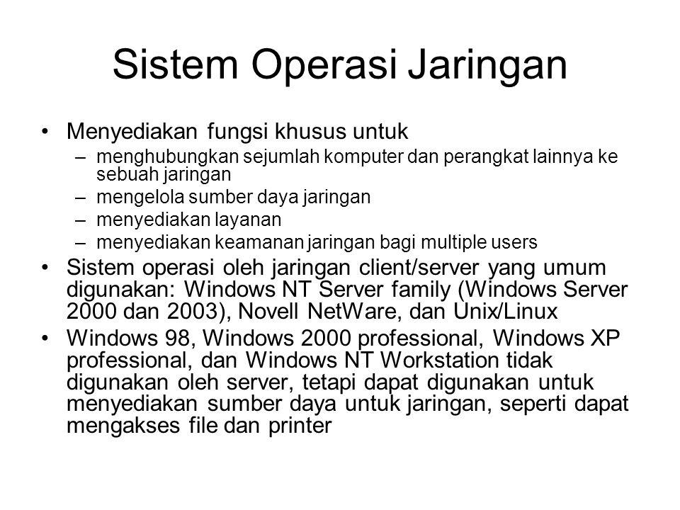 Sistem Operasi Jaringan Menyediakan fungsi khusus untuk –menghubungkan sejumlah komputer dan perangkat lainnya ke sebuah jaringan –mengelola sumber da