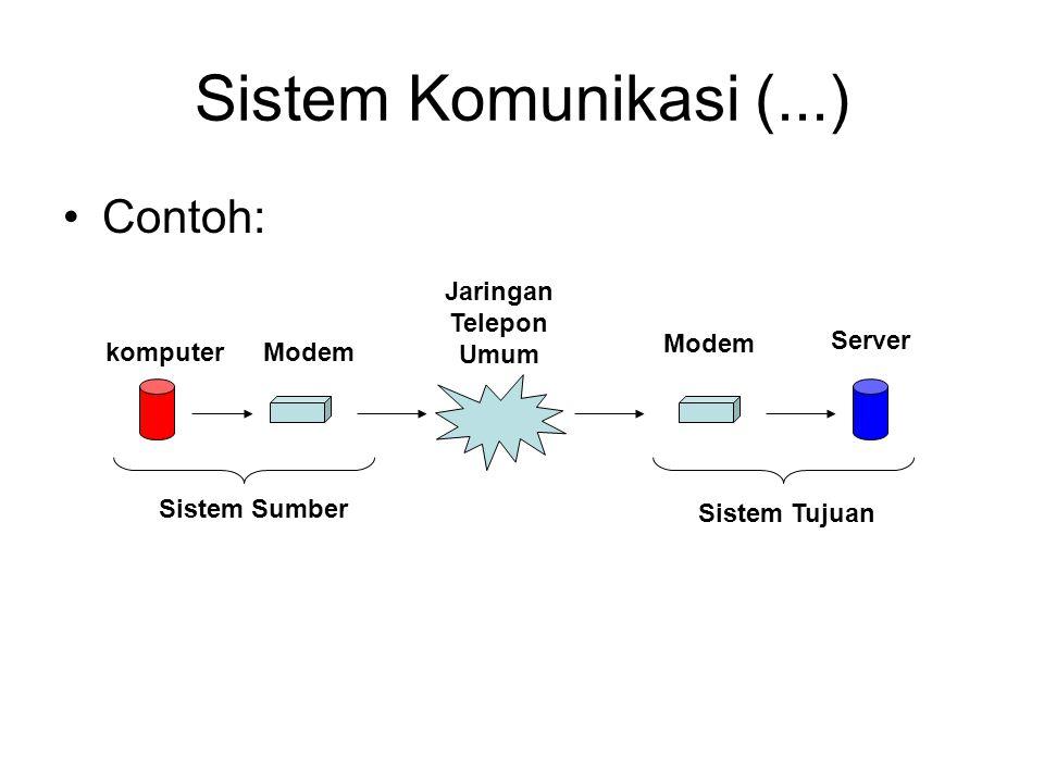 Sistem Komunikasi (...) Contoh: komputerModem Jaringan Telepon Umum Modem Server Sistem Sumber Sistem Tujuan