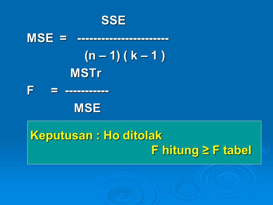 SSE SSE MSE = ----------------------- (n – 1) ( k – 1 ) (n – 1) ( k – 1 ) MSTr MSTr F = ----------- MSE MSE Keputusan : Ho ditolak F hitung ≥ F tabel F hitung ≥ F tabel