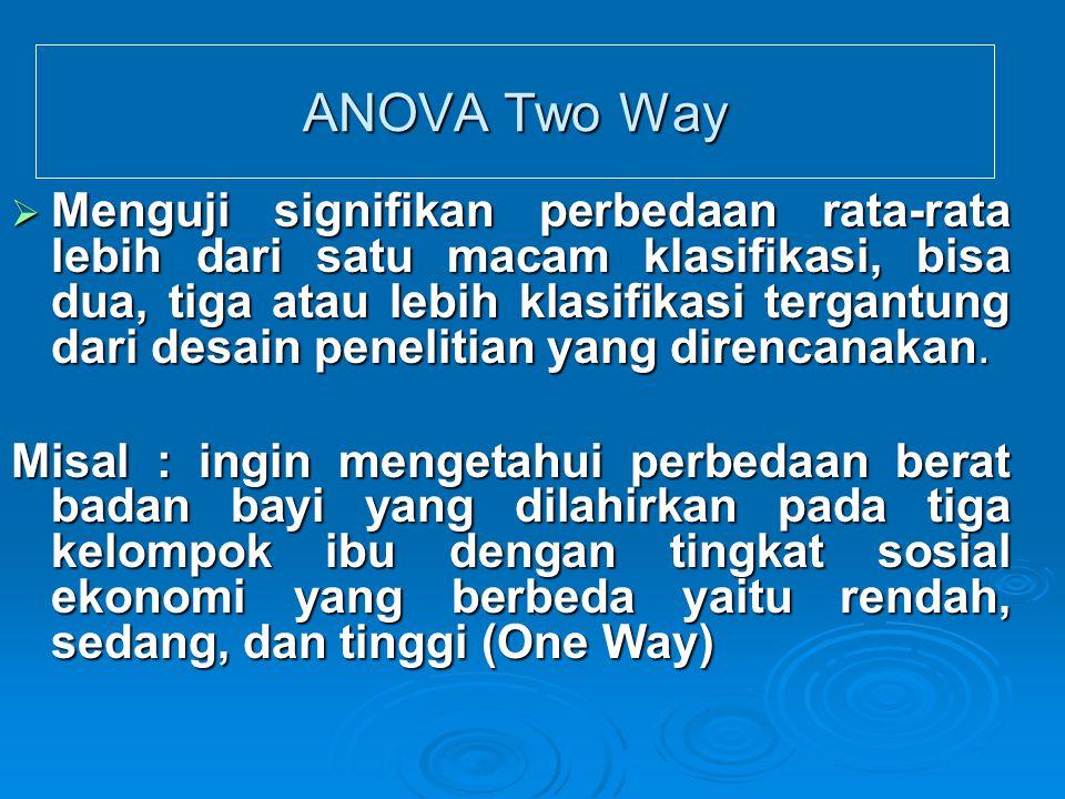 ANOVA Two Way  Menguji signifikan perbedaan rata-rata lebih dari satu macam klasifikasi, bisa dua, tiga atau lebih klasifikasi tergantung dari desain penelitian yang direncanakan.