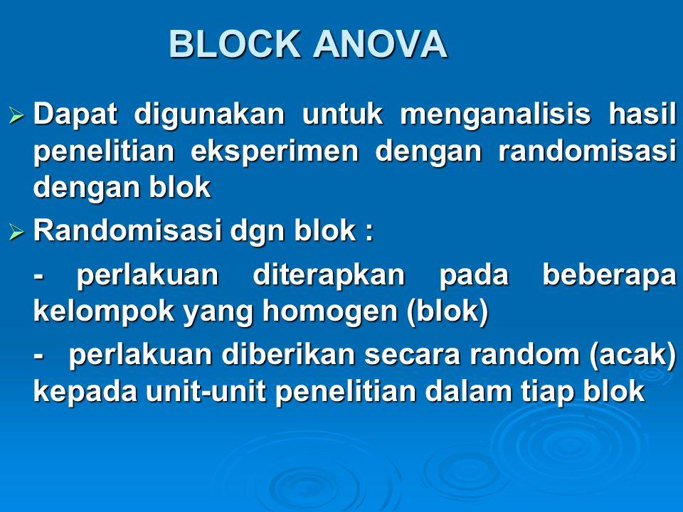 BLOCK ANOVA  Dapat digunakan untuk menganalisis hasil penelitian eksperimen dengan randomisasi dengan blok  Randomisasi dgn blok : - perlakuan diterapkan pada beberapa kelompok yang homogen (blok) - perlakuan diterapkan pada beberapa kelompok yang homogen (blok) - perlakuan diberikan secara random (acak) kepada unit-unit penelitian dalam tiap blok - perlakuan diberikan secara random (acak) kepada unit-unit penelitian dalam tiap blok