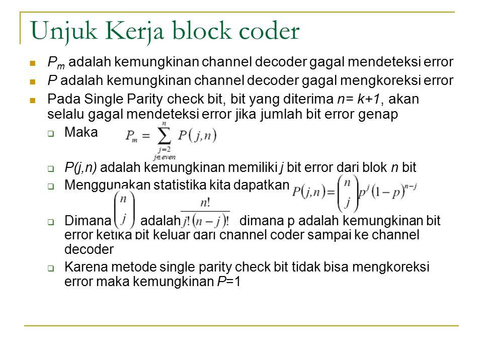 Unjuk Kerja block coder P m adalah kemungkinan channel decoder gagal mendeteksi error P adalah kemungkinan channel decoder gagal mengkoreksi error Pad