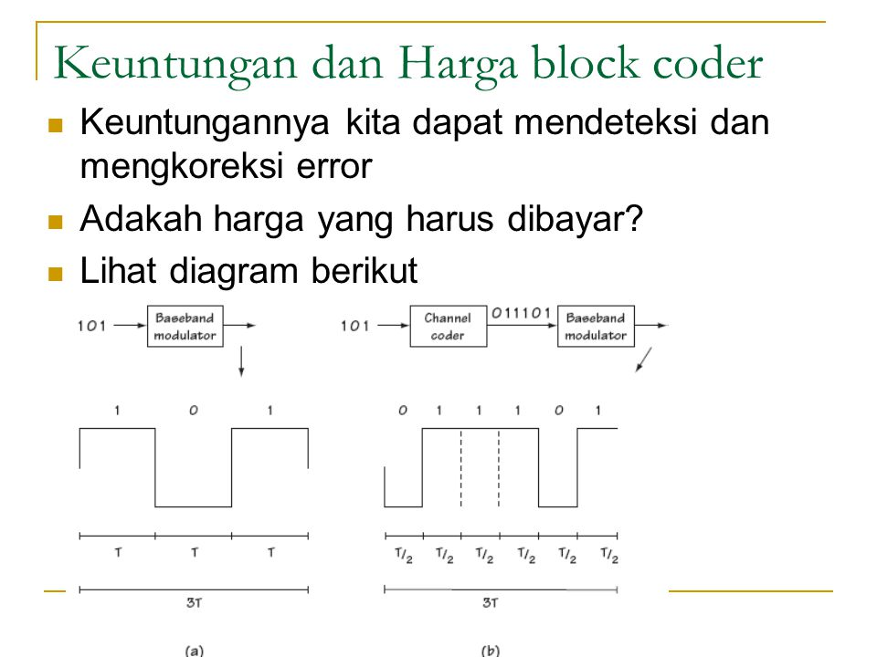 Keuntungan dan Harga block coder Keuntungannya kita dapat mendeteksi dan mengkoreksi error Adakah harga yang harus dibayar? Lihat diagram berikut