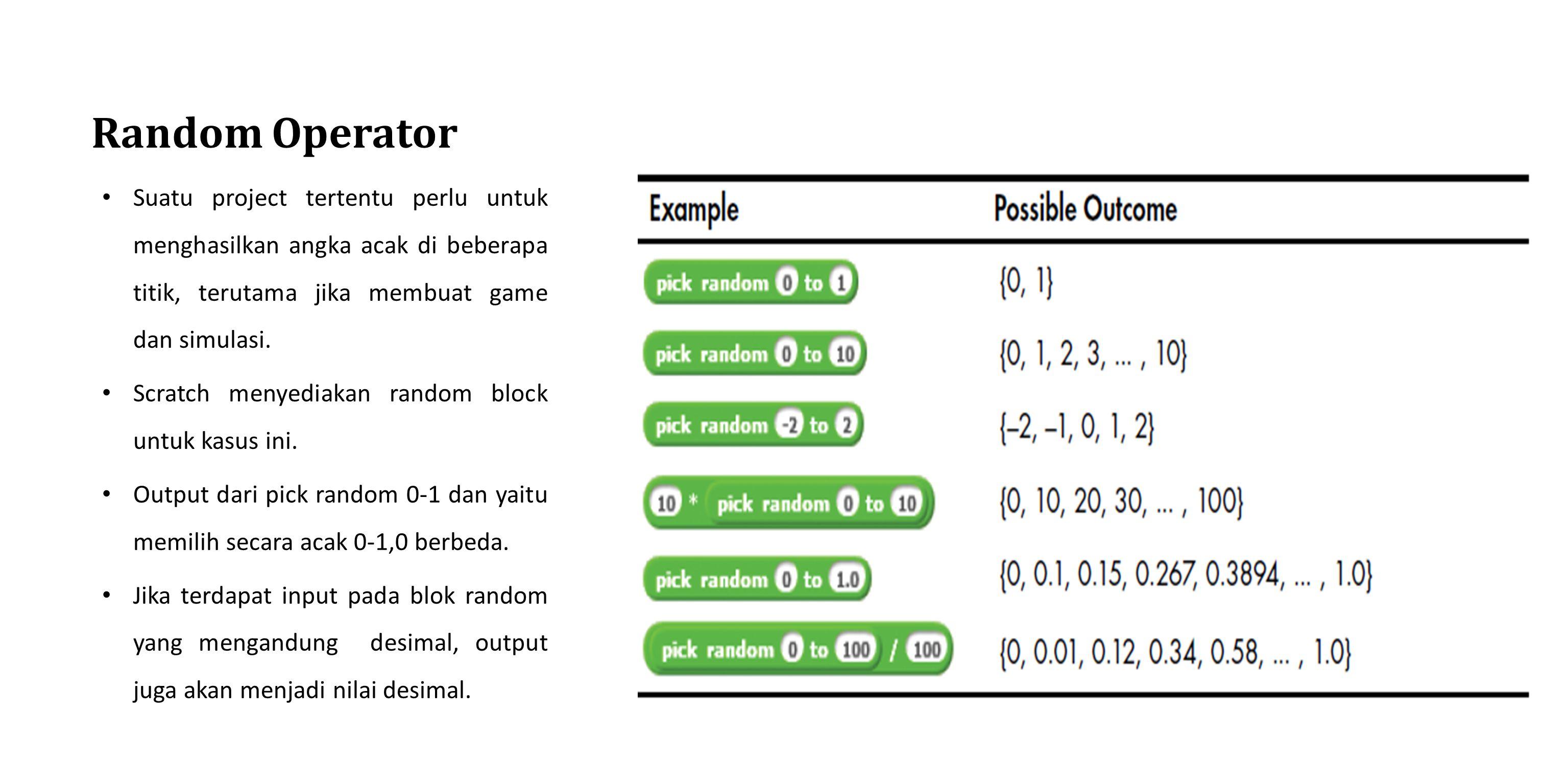 Random Operator Suatu project tertentu perlu untuk menghasilkan angka acak di beberapa titik, terutama jika membuat game dan simulasi. Scratch menyedi