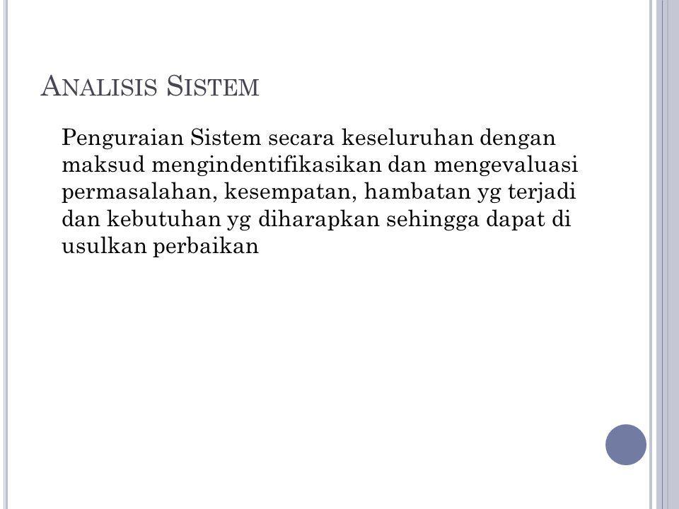 A NALISIS S ISTEM Penguraian Sistem secara keseluruhan dengan maksud mengindentifikasikan dan mengevaluasi permasalahan, kesempatan, hambatan yg terjadi dan kebutuhan yg diharapkan sehingga dapat di usulkan perbaikan