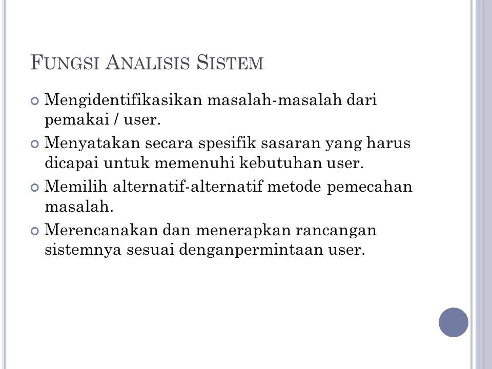 F UNGSI A NALISIS S ISTEM Mengidentifikasikan masalah-masalah dari pemakai / user. Menyatakan secara spesifik sasaran yang harus dicapai untuk memenuh