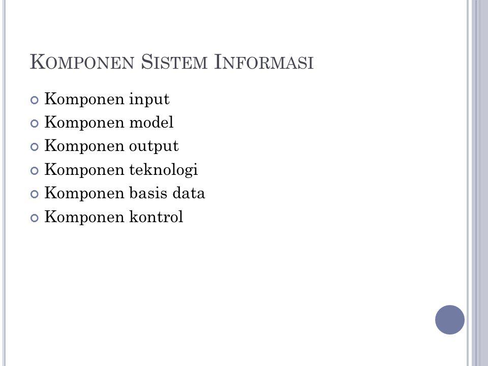 K OMPONEN S ISTEM I NFORMASI Komponen input Komponen model Komponen output Komponen teknologi Komponen basis data Komponen kontrol