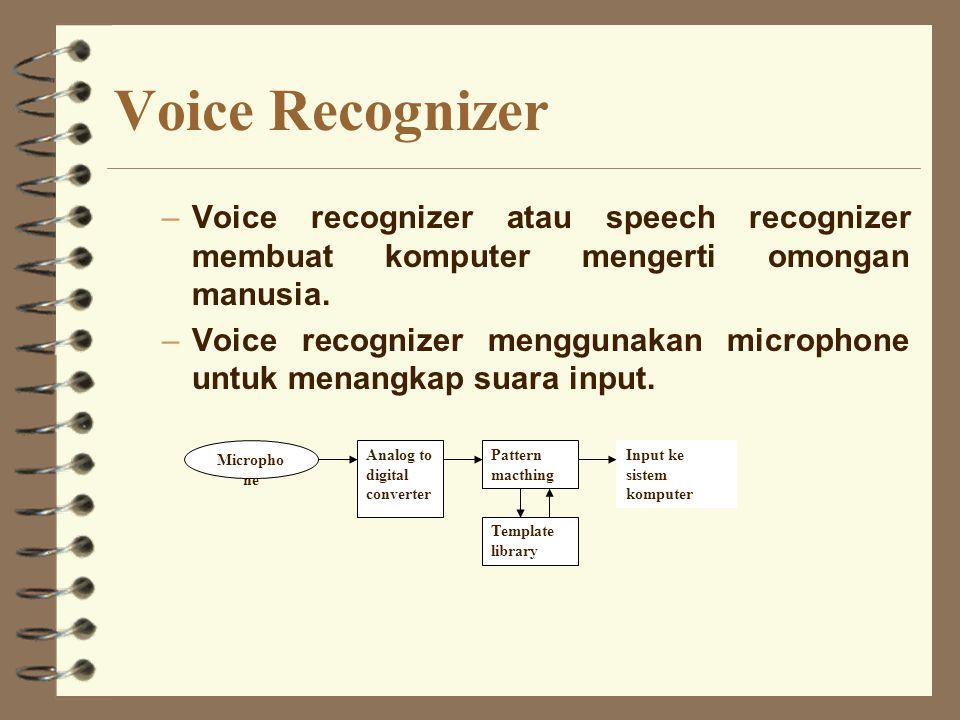Voice Recognizer –Voice recognizer atau speech recognizer membuat komputer mengerti omongan manusia. –Voice recognizer menggunakan microphone untuk me