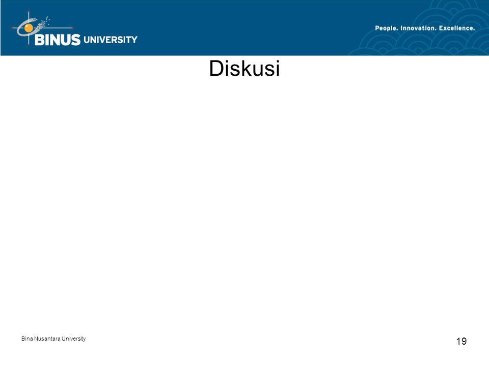 Bina Nusantara University 19 Diskusi
