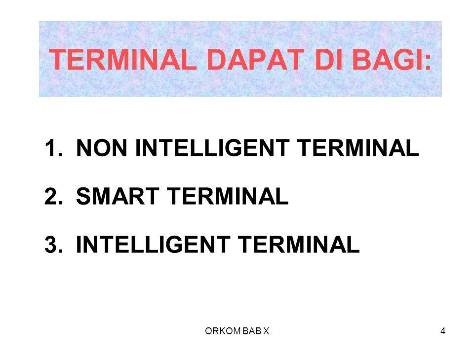 ORKOM BAB X4 TERMINAL DAPAT DI BAGI: 1.NON INTELLIGENT TERMINAL 2.SMART TERMINAL 3.INTELLIGENT TERMINAL