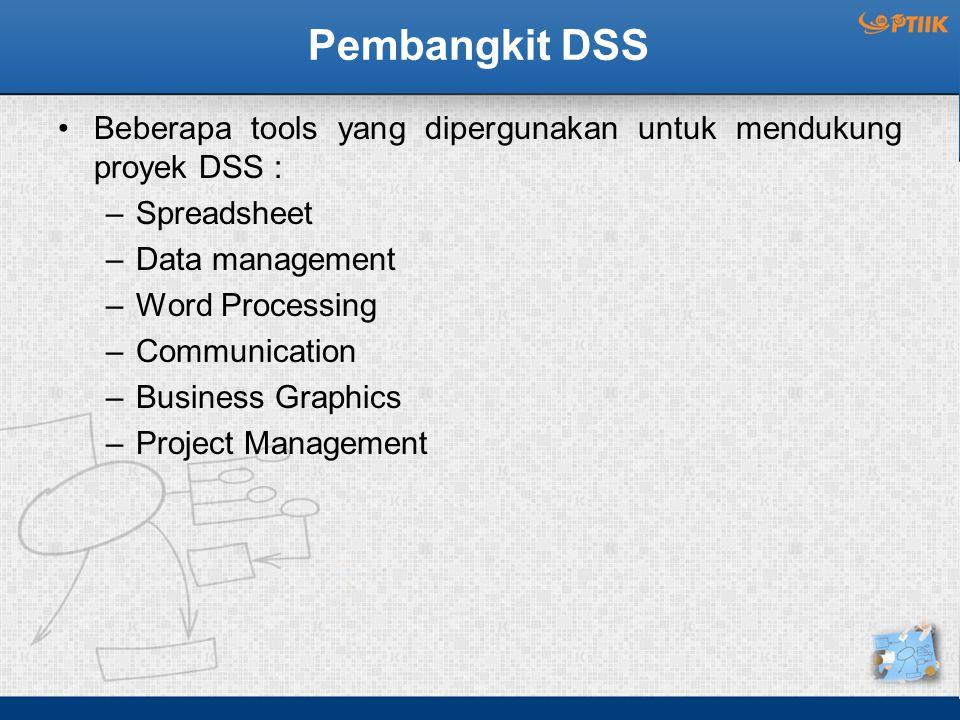 Pembangkit DSS Beberapa tools yang dipergunakan untuk mendukung proyek DSS : –Spreadsheet –Data management –Word Processing –Communication –Business G