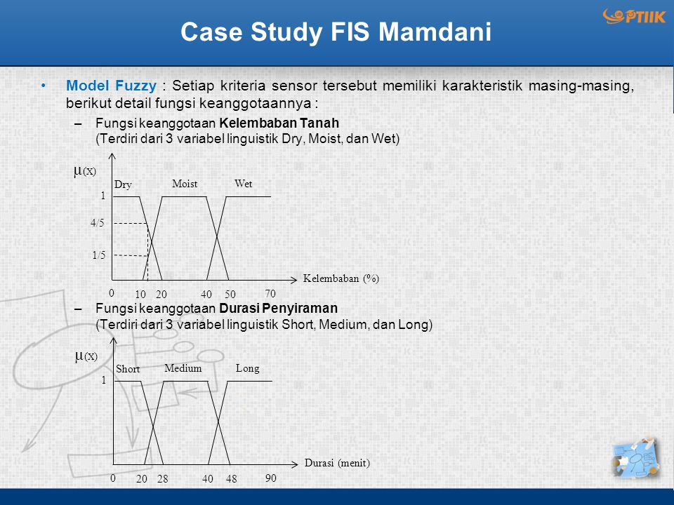 Case Study FIS Mamdani Model Fuzzy : Setiap kriteria sensor tersebut memiliki karakteristik masing-masing, berikut detail fungsi keanggotaannya : –Fungsi keanggotaan Kelembaban Tanah (Terdiri dari 3 variabel linguistik Dry, Moist, dan Wet) –Fungsi keanggotaan Durasi Penyiraman (Terdiri dari 3 variabel linguistik Short, Medium, dan Long) Long µ(X)µ(X) 1 Durasi (menit) 0 20284048 90 Short Medium Wet µ(X)µ(X) 1 4/5 1/5 Kelembaban (%) 0 10 204050 70 Dry Moist