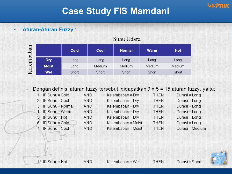 Case Study FIS Mamdani Aturan-Aturan Fuzzy : –Dengan definisi aturan fuzzy tersebut, didapatkan 3 x 5 = 15 aturan fuzzy, yaitu: 1.IF Suhu = Cold AND Kelembaban = Dry THEN Durasi = Long 2.IF Suhu = Cool AND Kelembaban = Dry THEN Durasi = Long 3.IF Suhu = NormalAND Kelembaban = Dry THEN Durasi = Long 4.IF Suhu = WarmAND Kelembaban = Dry THEN Durasi = Long 5.IF Suhu = HotAND Kelembaban = Dry THEN Durasi = Long 6.IF Suhu = ColdAND Kelembaban = Moist THEN Durasi = Long 7.IF Suhu = CoolAND Kelembaban = Moist THEN Durasi = Medium.