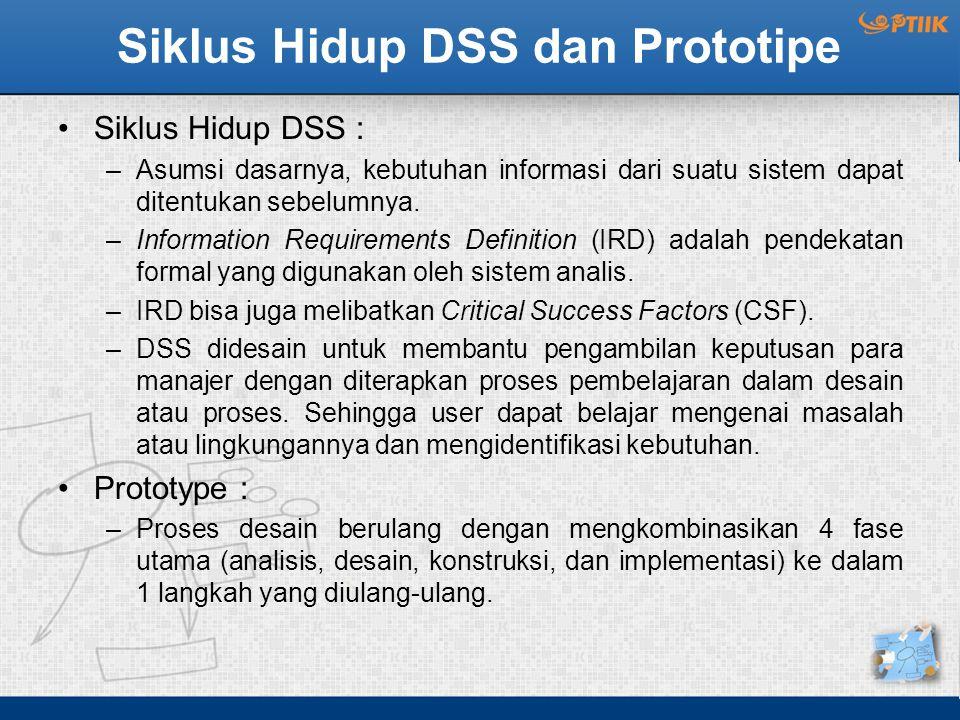 Siklus Hidup DSS dan Prototipe Siklus Hidup DSS : –Asumsi dasarnya, kebutuhan informasi dari suatu sistem dapat ditentukan sebelumnya. –Information Re