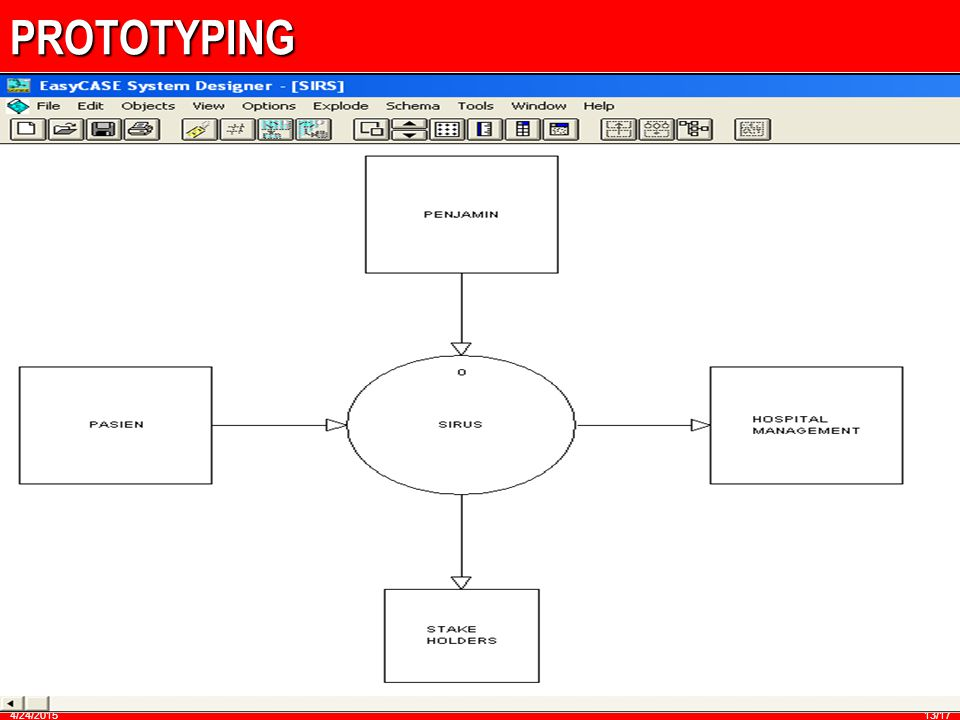 PROTOTYPING 4/24/201512/17 CHARACTERISTICS: 1.CLIENT SERVER ENVIROMENT 2.MAXIMUM USE OF CASE (COMPUTER AIDED IN SOFTWARE ENGINEERING) 3.MAXIMUM INVOLVEMENT DEVELOPER AND USER 4.USE GENERAL PURPOSE APPLICATION SUCH AS MICROSOFT ACCESS 5.APPLY THE IPO (INPUT PROCEES AND OUTPUT) CONCEPT.