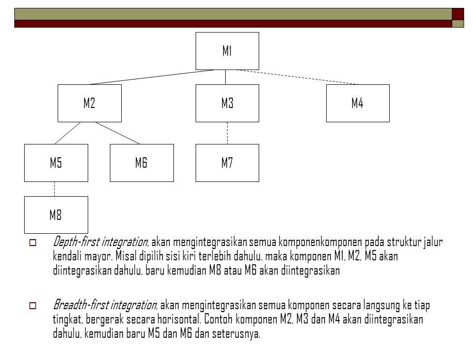  Depth-first integration, akan mengintegrasikan semua komponenkomponen pada struktur jalur kendali mayor. Misal dipilih sisi kiri terlebih dahulu, ma