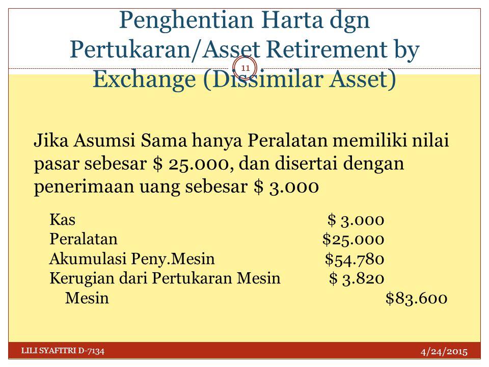 Penghentian Harta dgn Pertukaran/Asset Retirement by Exchange (Dissimilar Asset) 4/24/2015 LILI SYAFITRI D-7134 11 Jika Asumsi Sama hanya Peralatan me