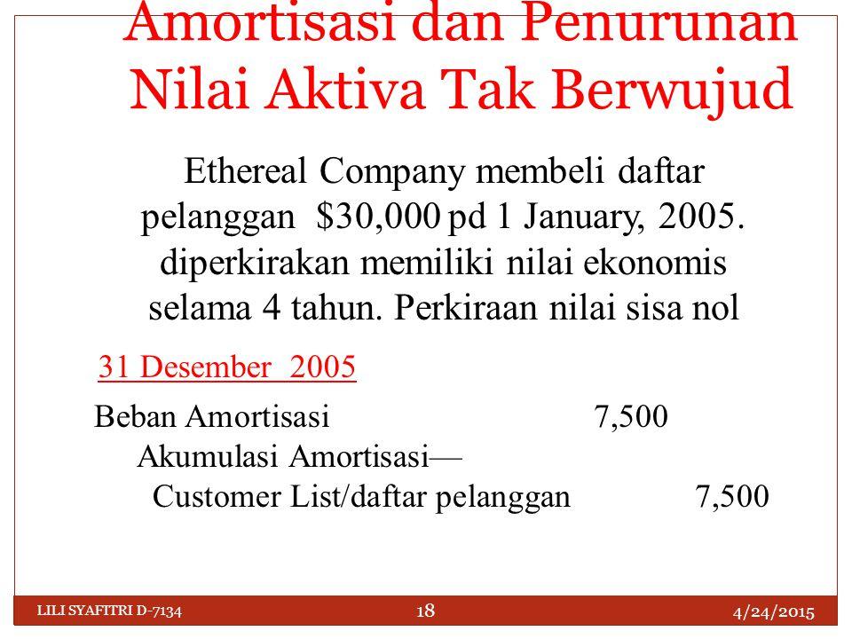 Amortisasi dan Penurunan Nilai Aktiva Tak Berwujud Ethereal Company membeli daftar pelanggan $30,000 pd 1 January, 2005. diperkirakan memiliki nilai e