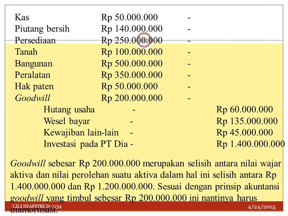 Kas Rp 50.000.000 - Piutang bersih Rp 140.000.000 - Persediaan Rp 250.000.000 - Tanah Rp 100.000.000 - Bangunan Rp 500.000.000 - Peralatan Rp 350.000.