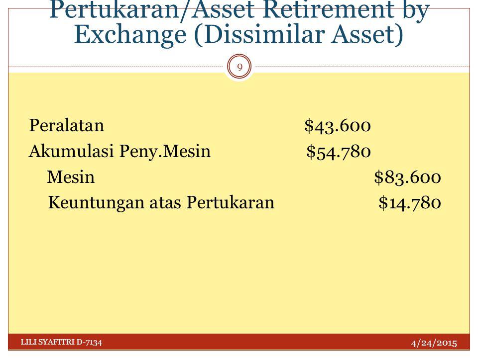 Penghentian Harta dgn Pertukaran/Asset Retirement by Exchange (Dissimilar Asset) 4/24/2015 LILI SYAFITRI D-7134 10 Jika Asumsi Sama hanya Peralatan memiliki nilai pasar sebesar $ 25.000 Peralatan$25.000 Akumulasi Peny.Mesin $54.780 Kerugian dari Pertukaran Mesin$ 3.820 Mesin$83.600
