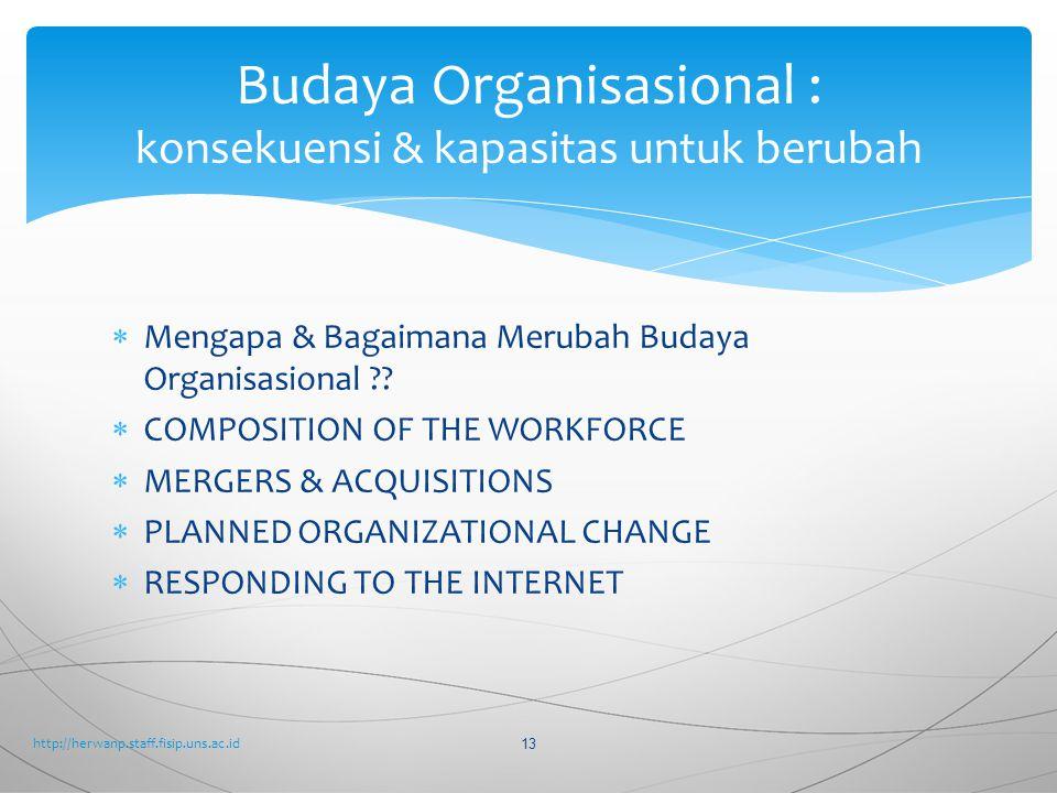  Mengapa & Bagaimana Merubah Budaya Organisasional .
