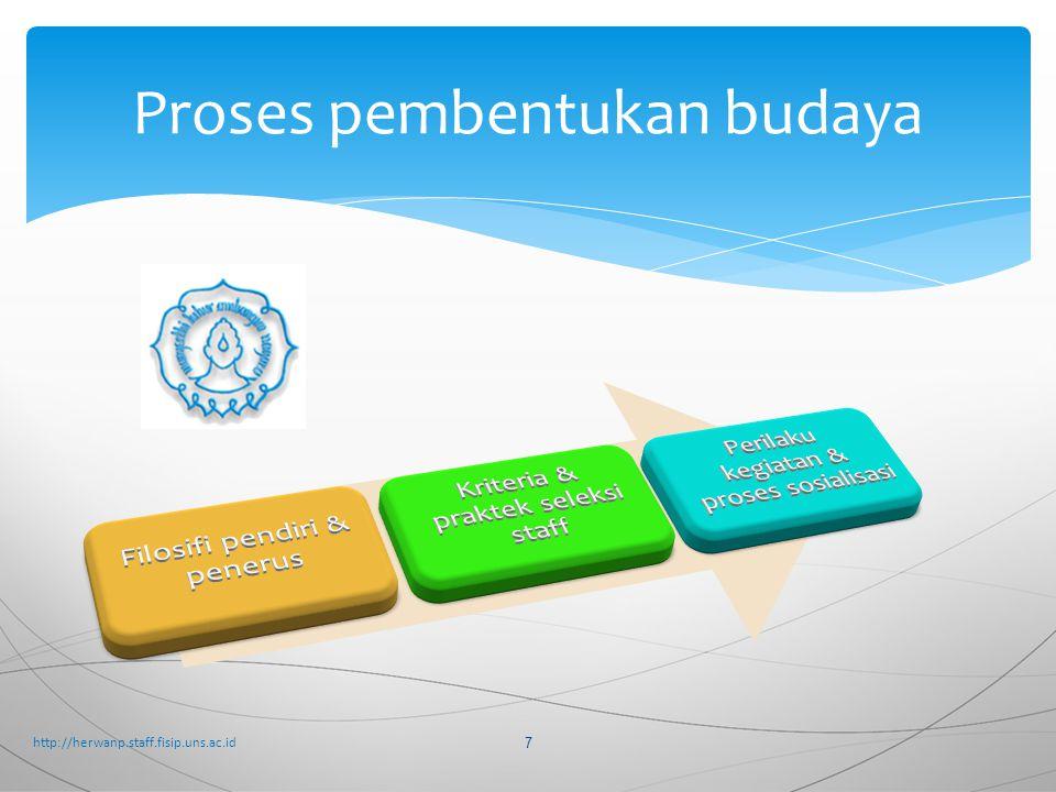 http://herwanp.staff.fisip.uns.ac.id 7 Proses pembentukan budaya