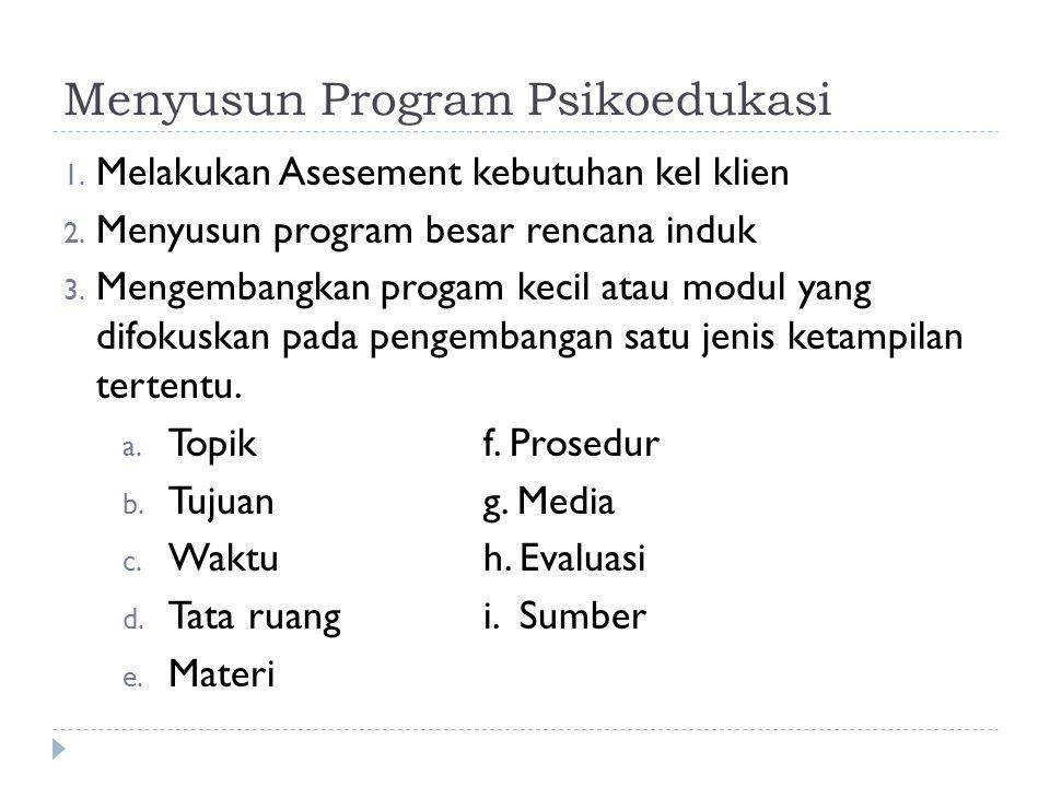 Menyusun Program Psikoedukasi 1. Melakukan Asesement kebutuhan kel klien 2. Menyusun program besar rencana induk 3. Mengembangkan progam kecil atau mo