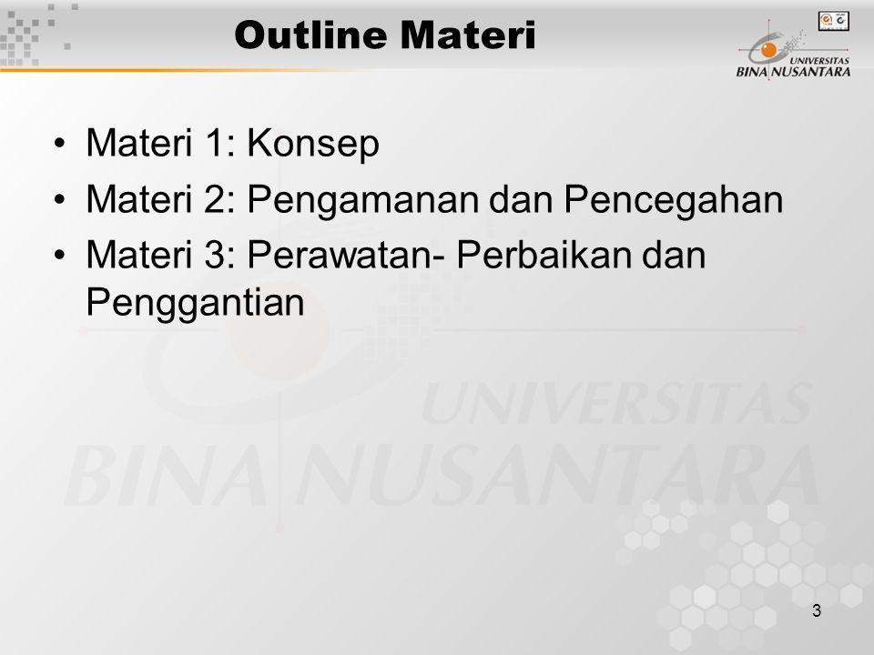 3 Outline Materi Materi 1: Konsep Materi 2: Pengamanan dan Pencegahan Materi 3: Perawatan- Perbaikan dan Penggantian