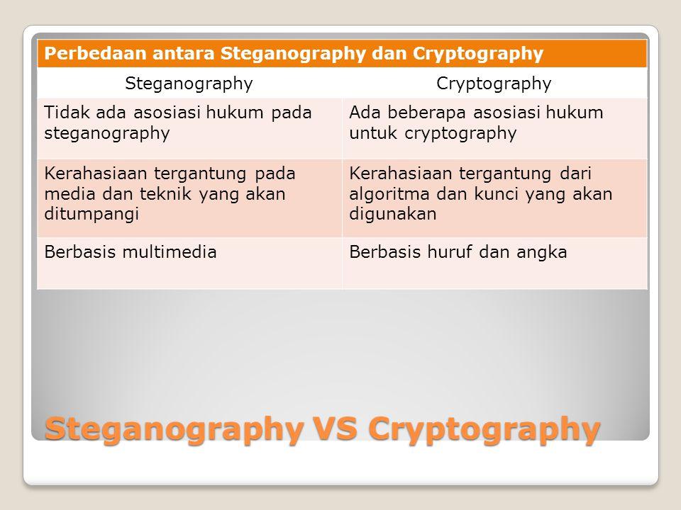 Steganography VS Cryptography Perbedaan antara Steganography dan Cryptography SteganographyCryptography Tidak ada asosiasi hukum pada steganography Ad