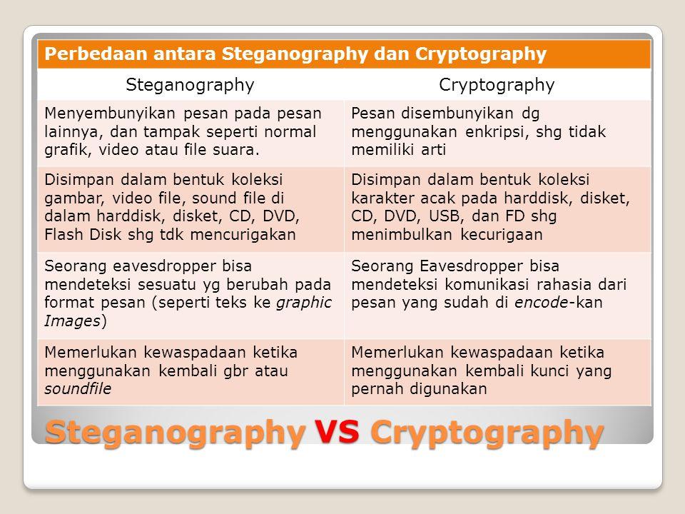 Steganography VS Cryptography Perbedaan antara Steganography dan Cryptography SteganographyCryptography Menyembunyikan pesan pada pesan lainnya, dan t