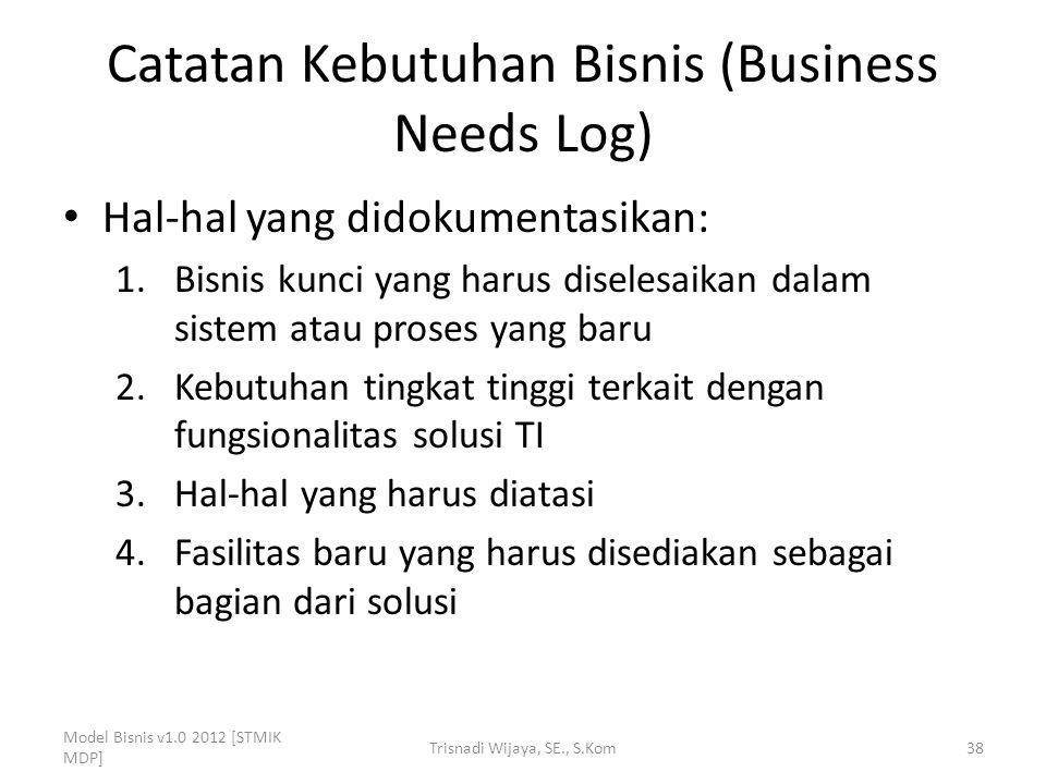 Catatan Kebutuhan Bisnis (Business Needs Log) Hal-hal yang didokumentasikan: 1.Bisnis kunci yang harus diselesaikan dalam sistem atau proses yang baru
