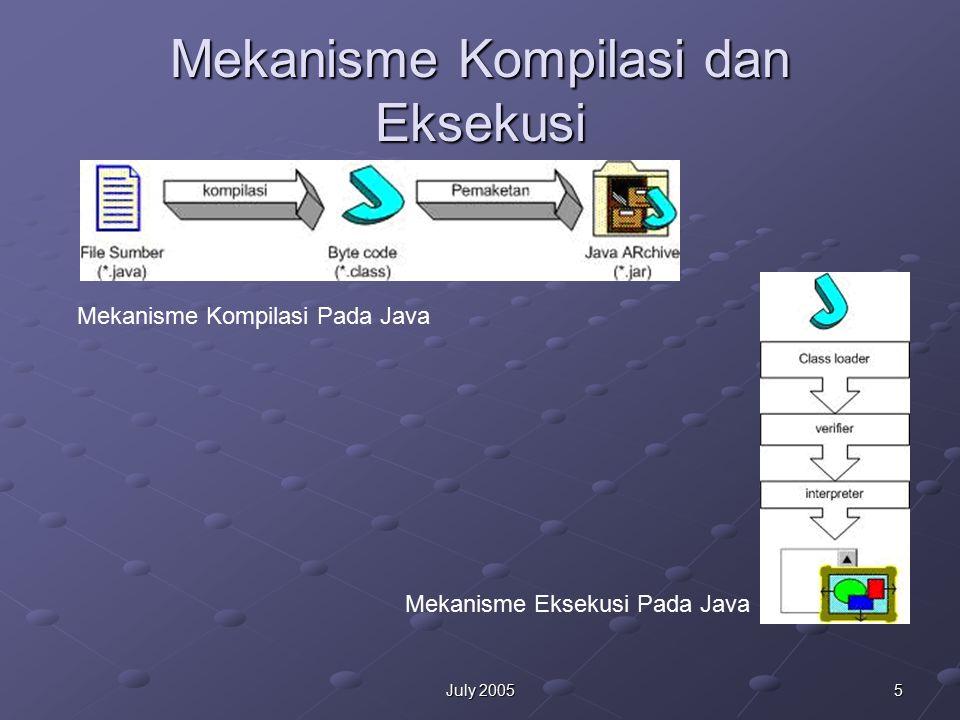 6July 2005 Keunggulan Java Object Oriented Sederhana dan tangguh Aman Multiplatform Dinamis