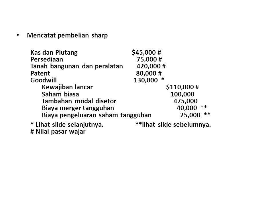 – Mencatat biaya pengeluran saham biasa. Biaya pengeluaran saham tangguhan $25,000 Kas $25,000