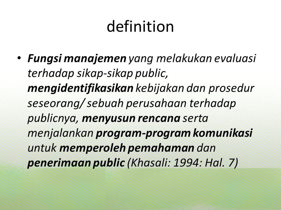definition Fungsi manajemen yang melakukan evaluasi terhadap sikap-sikap public, mengidentifikasikan kebijakan dan prosedur seseorang/ sebuah perusaha