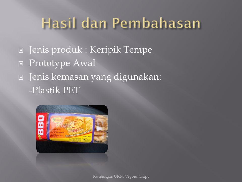  Jenis produk : Keripik Tempe  Prototype Awal  Jenis kemasan yang digunakan: -Plastik PET Kunjungan UKM Vigour Chips